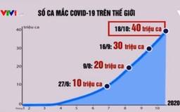 Thời gian tăng thêm 10 triệu ca mắc mới COVID-19 ngày càng rút ngắn