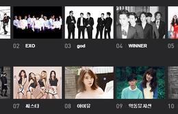 Loạt thần tượng Hàn dự Melon Music Awards 2014