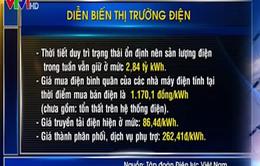 Diễn biến thị trường điện tuần qua (30/10 - 6/11)