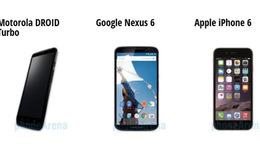So sánh nhanh Droid Turbo, Nexus 6, iPhone 6