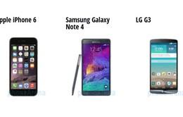 So sánh nhanh iPhone 6, Galaxy Note 4, LG G3
