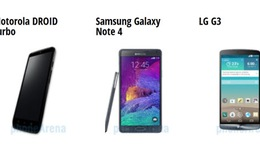 Chọn Droid Turbo, Galaxy Note 4 hay LG G3?
