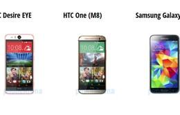 So sánh nhanh Desire Eye, One M8 và Galaxy S5