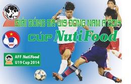 Bán kết U19 Đông Nam Á 2014 điều chỉnh giờ thi đấu