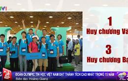 Olympic Tin học Quốc tế 2015: Việt Nam đứng đầu Đông Nam Á