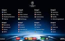 3 đại gia Ngoại hạng Anh có nguy cơ bật bãi khỏi Champions League