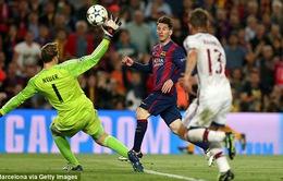 Champions League: Bàn thắng siêu tưởng của Messi được vinh danh