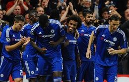 "Champions League 2015/16: Barcelona thắng dễ, Chelsea ""hạ nhiệt"" chỉ trích"