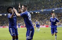 HIGHLIGHT Maccabi Tel-Aviv 0–4 Chelsea: Đầu bảng vẫn chưa hết lo