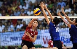 Thông tin Liên Việt Post Bank thắng trận BKgiải bóng chuyền nữ VĐQG 2015