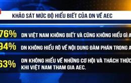 Doanh nghiệp Việt còn thiếu hiểu biết về hội nhập