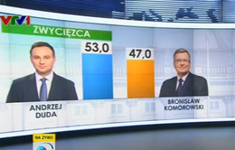 Tổng thống Ba Lan thừa nhận thất bại sau bầu cử vòng 2