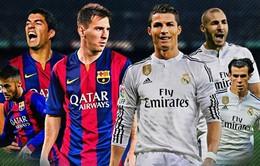 5 điểm nóng quyết định đại chiến Real Madrid - Barcelona