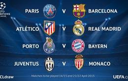 Bốc thăm tứ kết Champions League: Rực lửa derby thành Madrid