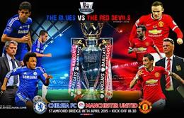 Lịch tường thuật vòng 33 Ngoại hạng Anh: Tâm điểm Chelsea – Man Utd