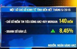 ANZ giữ dự báo tăng trưởng GDP của Việt Nam đạt 6,5% năm 2015