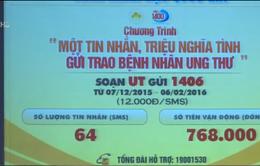 Phát động chiến dịch nhắn tin ủng hộ bệnh nhân ung thư nghèo
