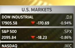 Sắc đỏ bao trùm thị trường chứng khoán châu Âu và Mỹ