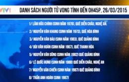 Danh sách nạn nhân tử vong vụ sập giàn giáo ở Forsoma, Hà Tĩnh