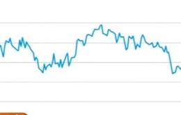 Giá dầu thô Brent giảm xuống dưới mức 50 USD/thùng
