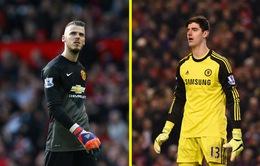 De Gea, Courtois đua nhau trổ tài ở đại chiến Man Utd - Chelsea