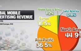 2014: Quảng cáo trên thiết bị di động tăng 64% doanh thu