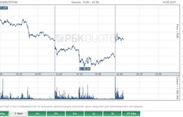 Ngân hàng Trung ương Nga mua ngoại tệ trở lại