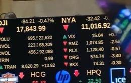 FED cảnh báo những rủi ro đối với hệ thống tài chính