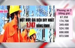 Điểm báo 18/9: Phương án giá điện mới nào là tối ưu?