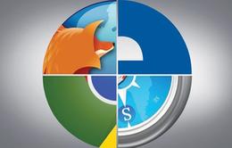 Internet Explorer sẽ chỉ còn là hoài niệm