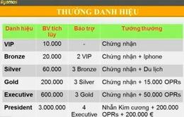 NHNN: Tiền ảo ILCoin không hợp pháp ở Việt Nam