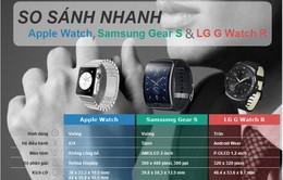 [INFOGRAPHIC] Apple Watch, Samsung Gear S và LG G Watch R: Đi tìm khác biệt