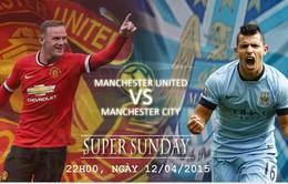 [INFOGRAPHIC] - Rực lửa derby thành Manchester