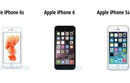 iPhone 6S, iPhone 6, iPhone 5S: Đi tìm sự khác biệt