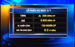 Cổ phiếu JVC bất ngờ tăng giá
