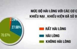 70% người tiêu dùng không hài lòng với các cơ chế khiếu nại