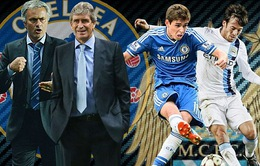 Lịch thi đấu và TT vòng 2 Ngoại hạng Anh: Super Sunday Man City - Chelsea