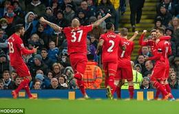 Man City 1–4 Liverpool: Nhường ngôi đầu cho Leicester City
