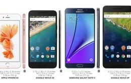 Người dùng smartphone thích màn hình 5,3 inch