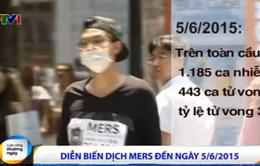 Tính đến 5/6, có 1.185 ca nhiễm MERS trên thế giới