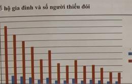43 triệu người Việt Nam đã thoát khỏi nghèo đói