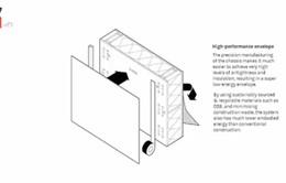 Công nghệ 3D: Giải pháp xây dựng nhà bền vững
