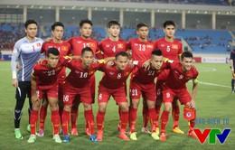 ĐT Việt Nam đặt chân vào vòng loại cuối cùng Asian Cup 2019