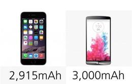Người dùng iPhone vẫn lo lắng nhất về pin