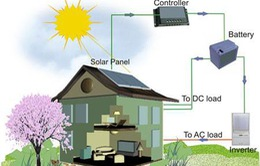 Pin năng lượng mặt trời: Cơ hội sử dụng điện năng miễn phí