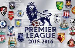 Lịch thi đấu và TTTT vòng 8 giải Ngoại hạng Anh: Pháo thủ đón Man Utd ở thế cùng đường
