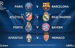 Lịch thi đấu và tường thuật vòng tứ kết Champions League
