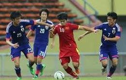 Tìm nguyên nhân cho trận thua JFL Selection của U23 VIệt Nam