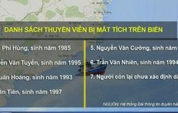 Chìm tàu tại Bình Thuận: Các thuyền viên có thể mắc kẹt trong tàu