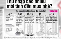 Điểm báo 31/12: Thu nhập 15 triệu đồng/tháng có thể mua nhà?